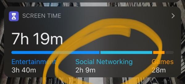 Cuanto tiempo pasas en las redes sociales