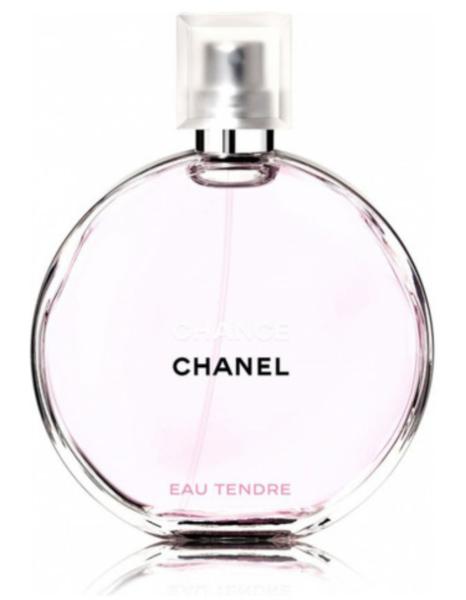 Какой парфюм ты хочешь себе