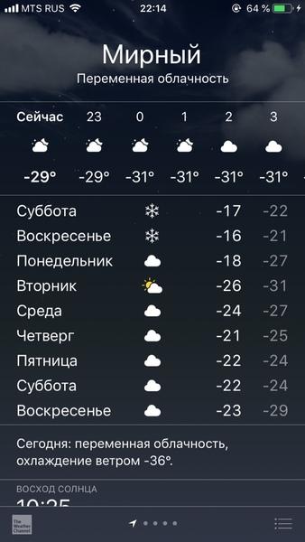 Как погода У меня вот снег и дождь