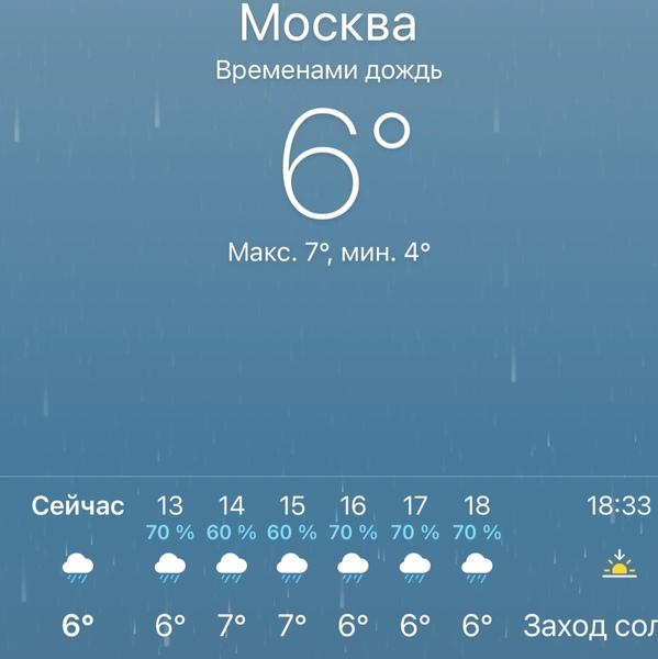 какая погода у тебя у меня жуть град и дождь холод и одеяло не спасает не