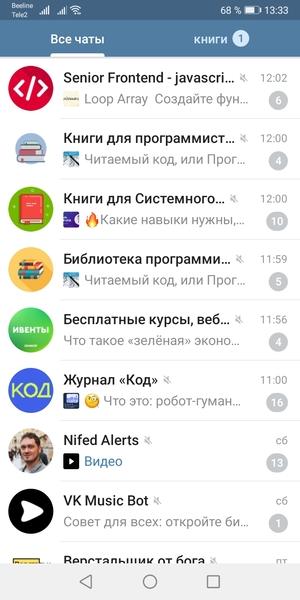 Какие каналы смотрите в телеграмме