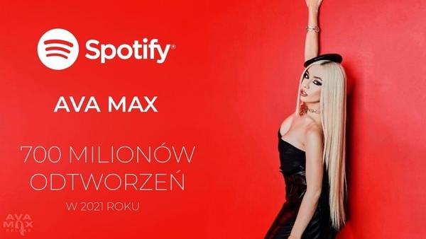 Ava Max przekroczyła próg ponad 700 MILIONÓW odtworzeń na Spotify w 2021 roku