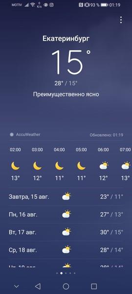 Как погодка в Екатеринбурге