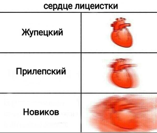 Твое сердце кем то занято сейчас