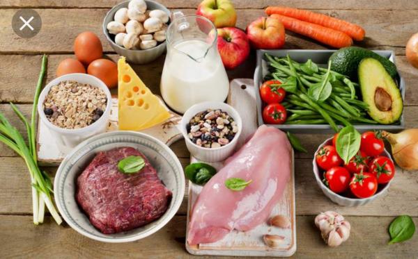 ВД Как вы относитесь к правильному питанию Обязательно ли нужно ограничивать